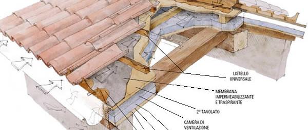 Casa moderna roma italy tetto ventilato vantaggi for Tetto della casa moderna